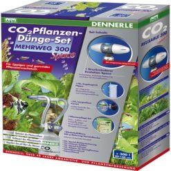 ΜΟΝΑΔΕΣ CO2